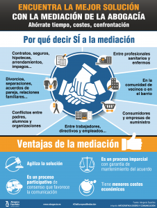 Compartir 'La Abogacía celebra el 21 de enero el Día Europeo de la Mediación para fomentar este método alternativo a los tribunales'